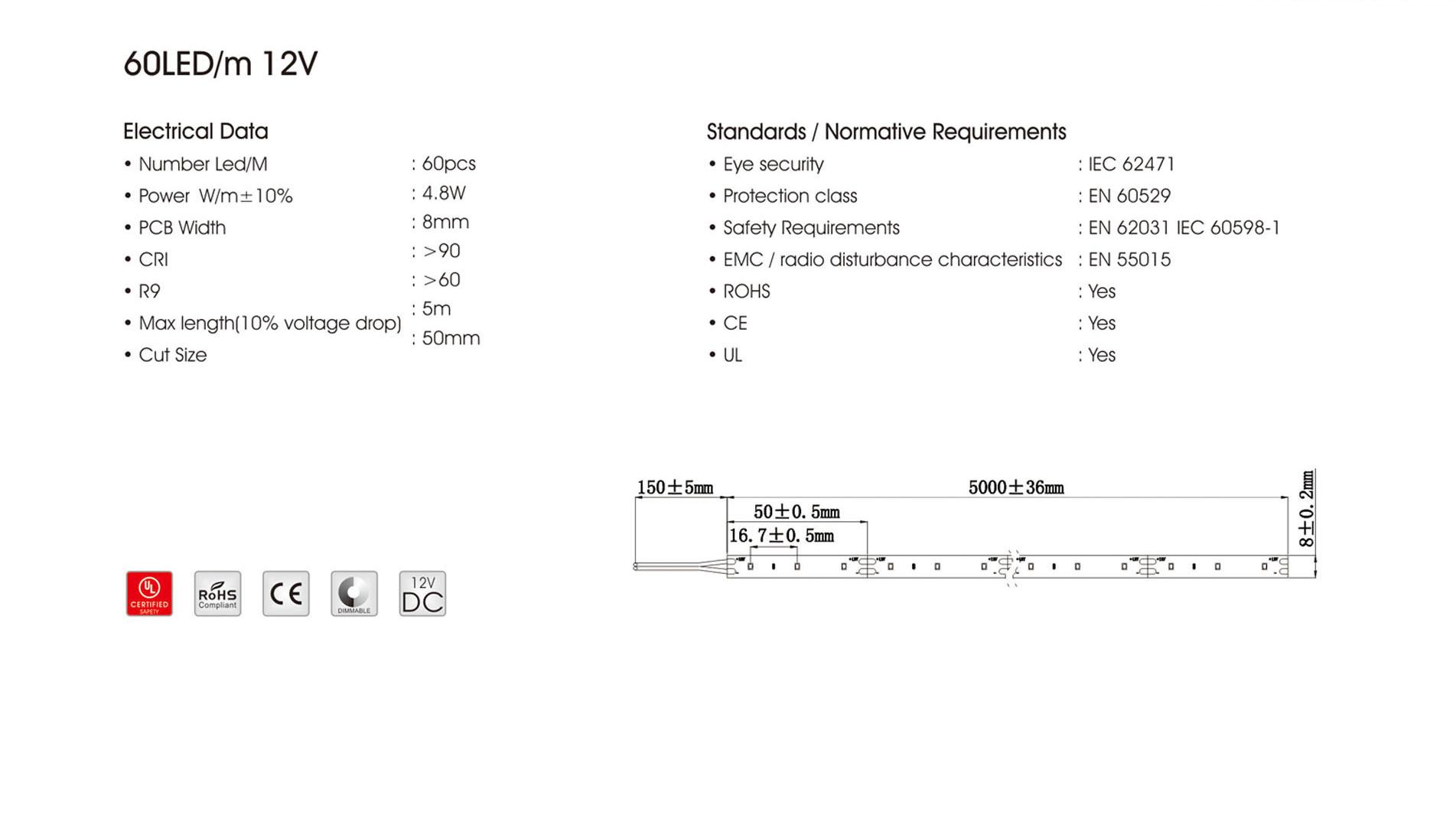 2110 60led 12v standard series