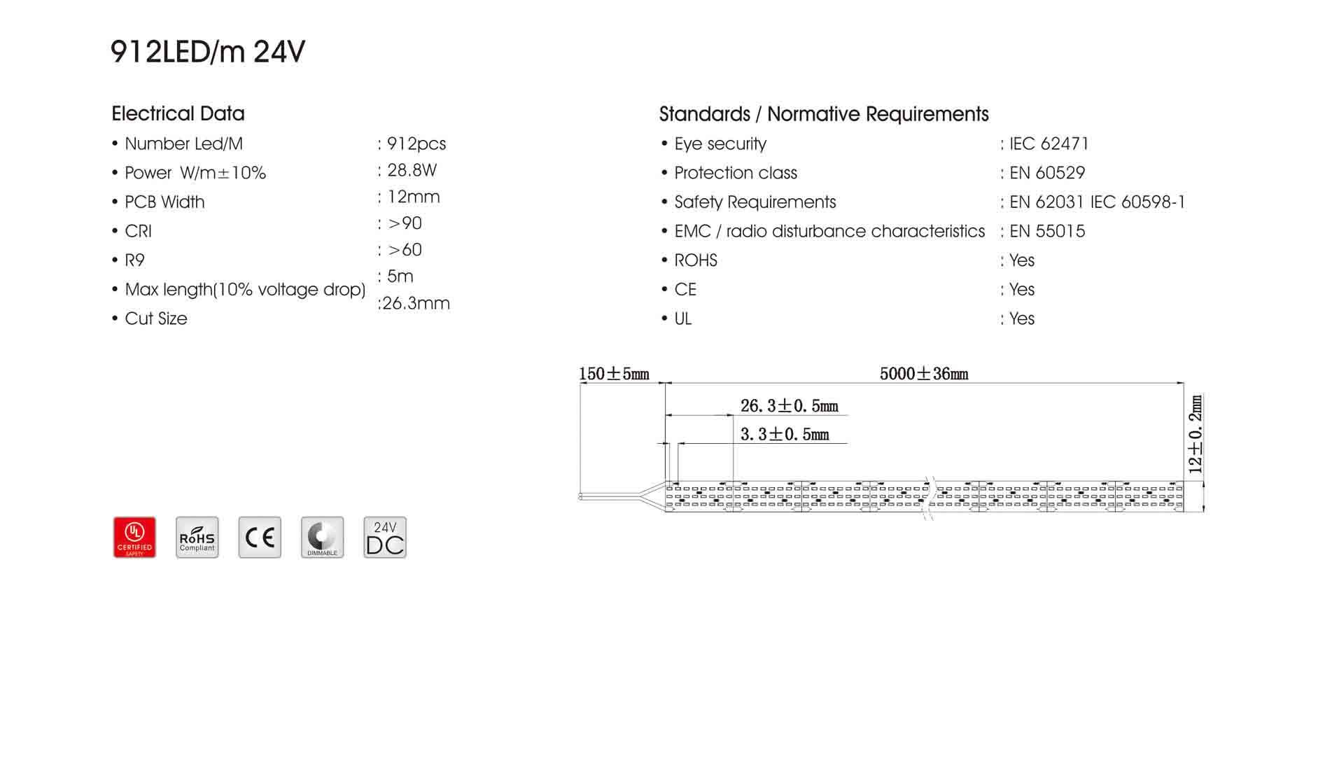 2110 912led/m 24v led strip