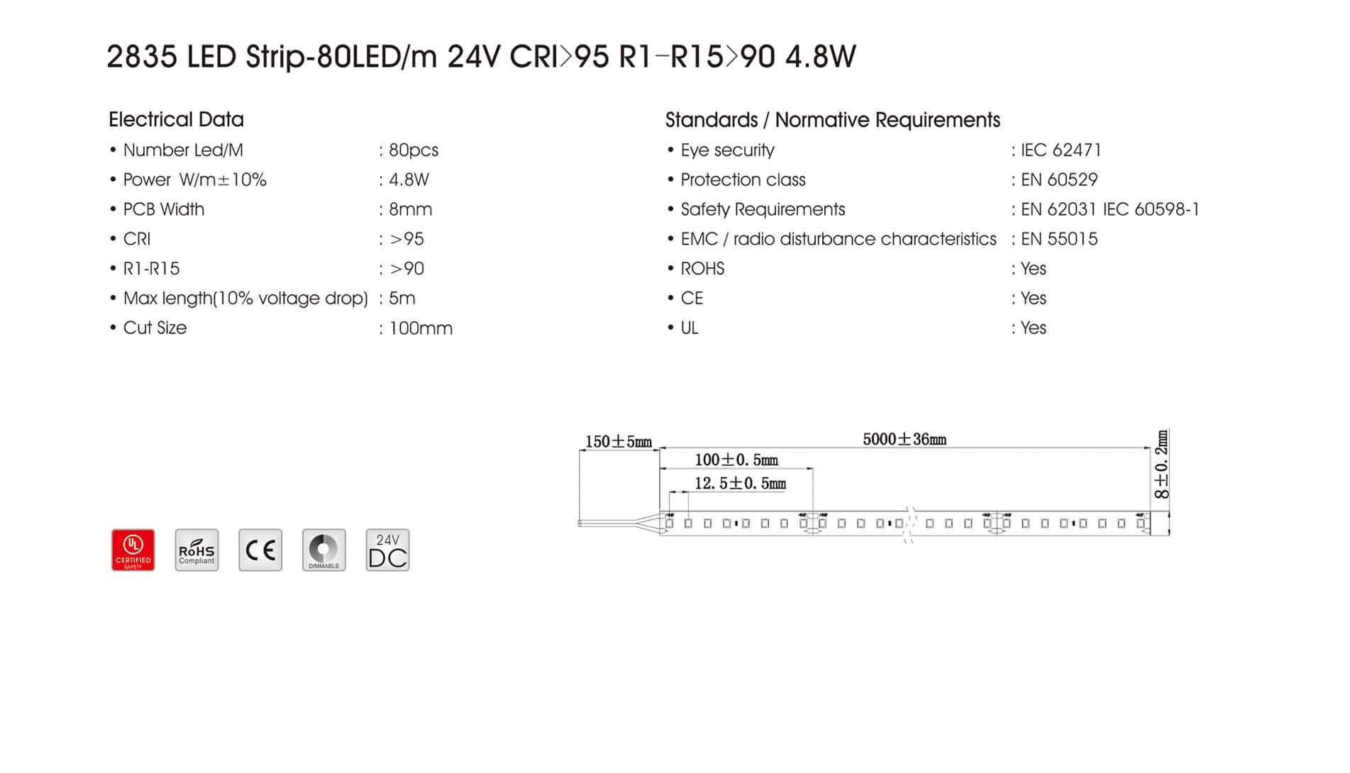 2835 led strip 80ledm 24v cri95 r1-r15>90 4.8w